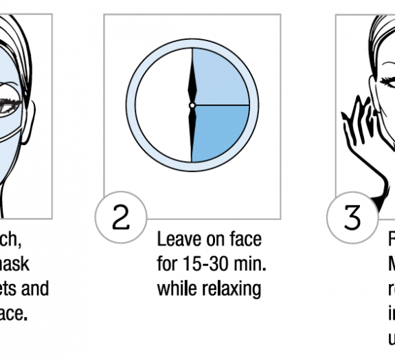 Mask Directions